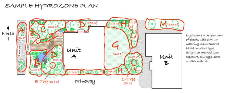 Hydrozone Plan